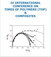 TOP Times of Polymers and Composites
